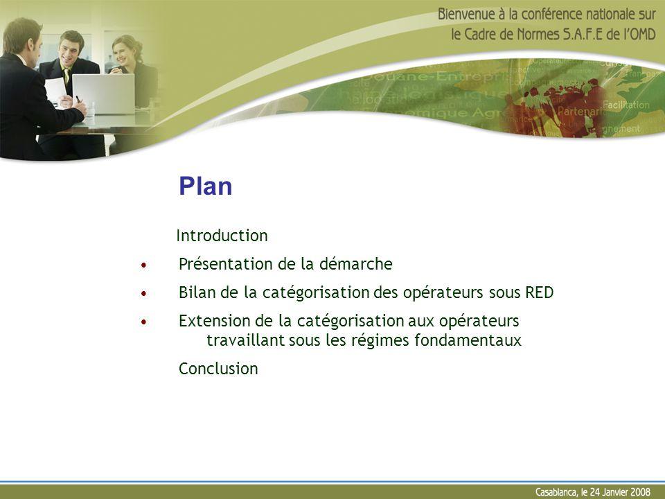 Plan Introduction Présentation de la démarche Bilan de la catégorisation des opérateurs sous RED Extension de la catégorisation aux opérateurs travail