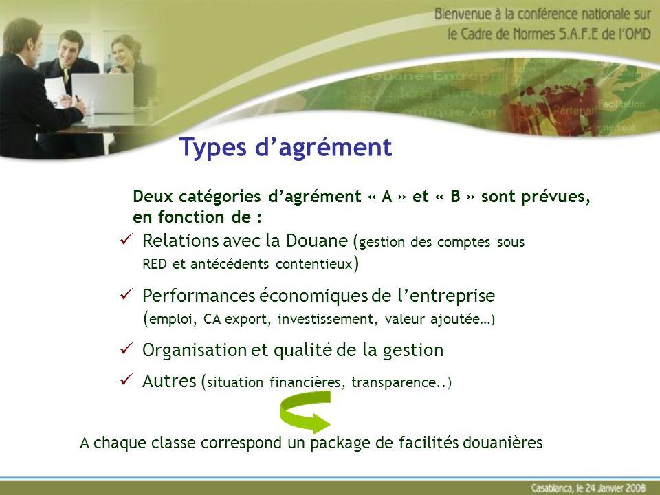 Relations avec la Douane ( gestion des comptes sous RED et antécédents contentieux ) Performances économiques de lentreprise ( emploi, CA export, inve