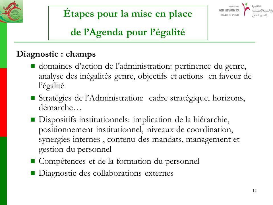 11 Diagnostic : champs domaines daction de ladministration: pertinence du genre, analyse des inégalités genre, objectifs et actions en faveur de légal