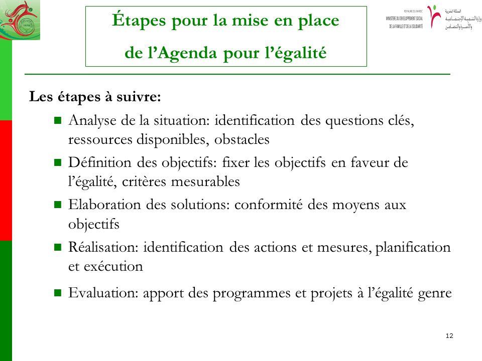 12 Les étapes à suivre: Analyse de la situation: identification des questions clés, ressources disponibles, obstacles Définition des objectifs: fixer
