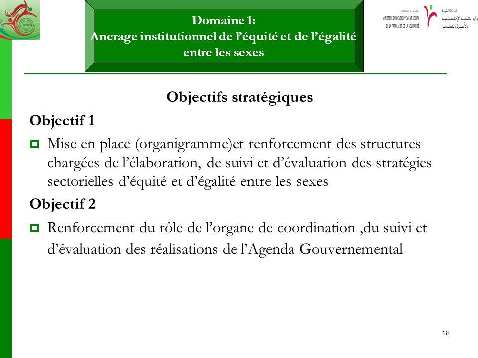 18 Objectifs stratégiques Objectif 1 Mise en place (organigramme)et renforcement des structures chargées de lélaboration, de suivi et dévaluation des