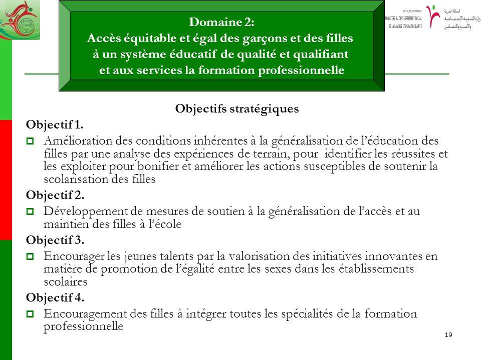 19 Objectifs stratégiques Objectif 1. Amélioration des conditions inhérentes à la généralisation de léducation des filles par une analyse des expérien
