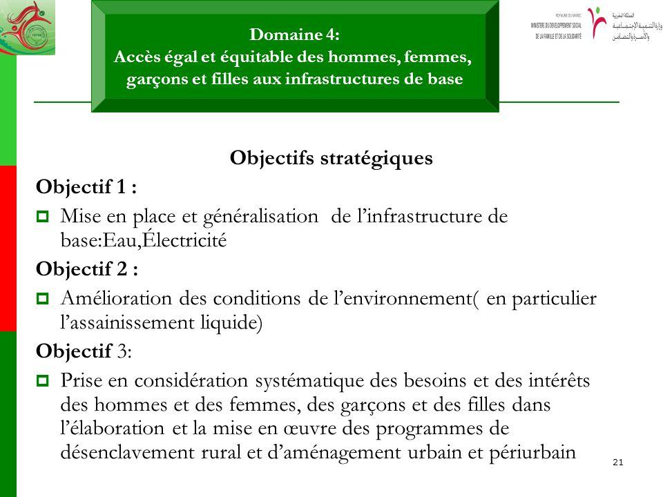 21 Objectifs stratégiques Objectif 1 : Mise en place et généralisation de linfrastructure de base:Eau,Électricité Objectif 2 : Amélioration des condit