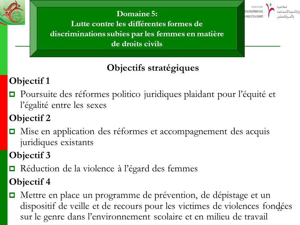 22 Objectifs stratégiques Objectif 1 Poursuite des réformes politico juridiques plaidant pour léquité et légalité entre les sexes Objectif 2 Mise en a
