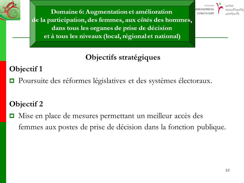 23 Objectifs stratégiques Objectif 1 Poursuite des réformes législatives et des systèmes électoraux. Objectif 2 Mise en place de mesures permettant un