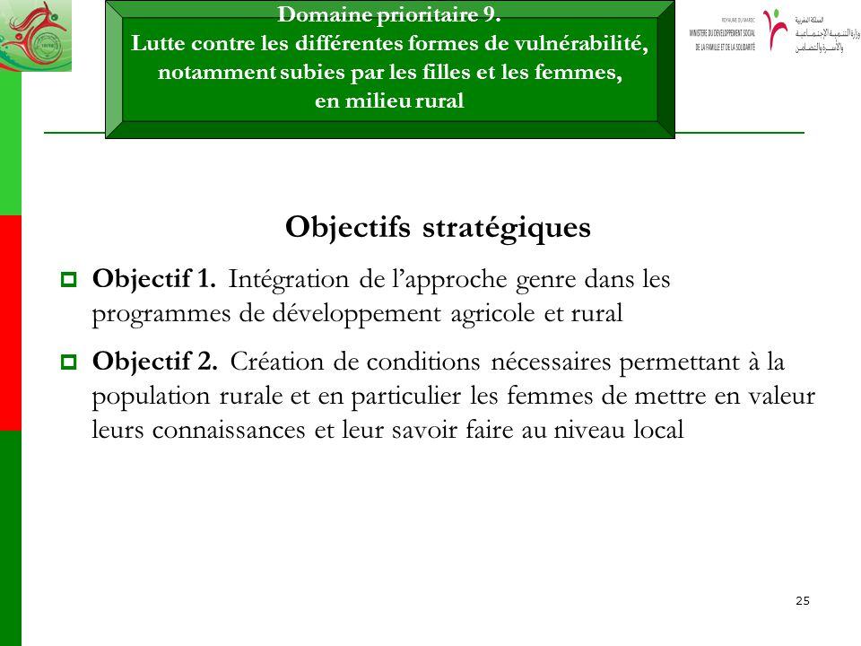 25 Objectifs stratégiques Objectif 1. Intégration de lapproche genre dans les programmes de développement agricole et rural Objectif 2. Création de co