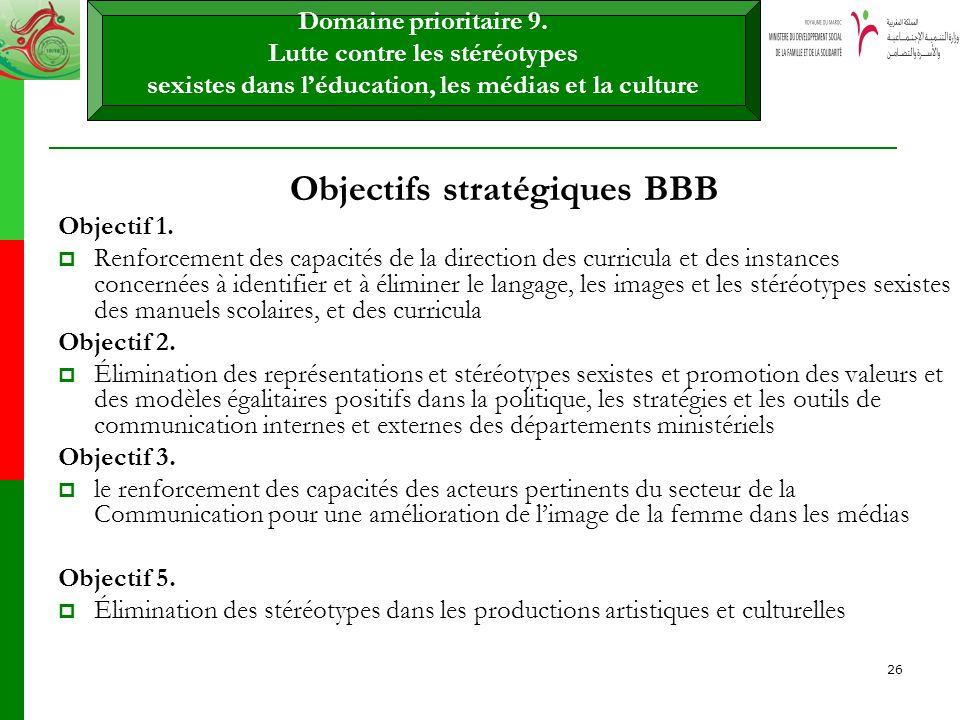 26 Domaine prioritaire 9. Lutte contre les stéréotypes sexistes dans léducation, les médias et la culture Objectifs stratégiques BBB Objectif 1. Renfo