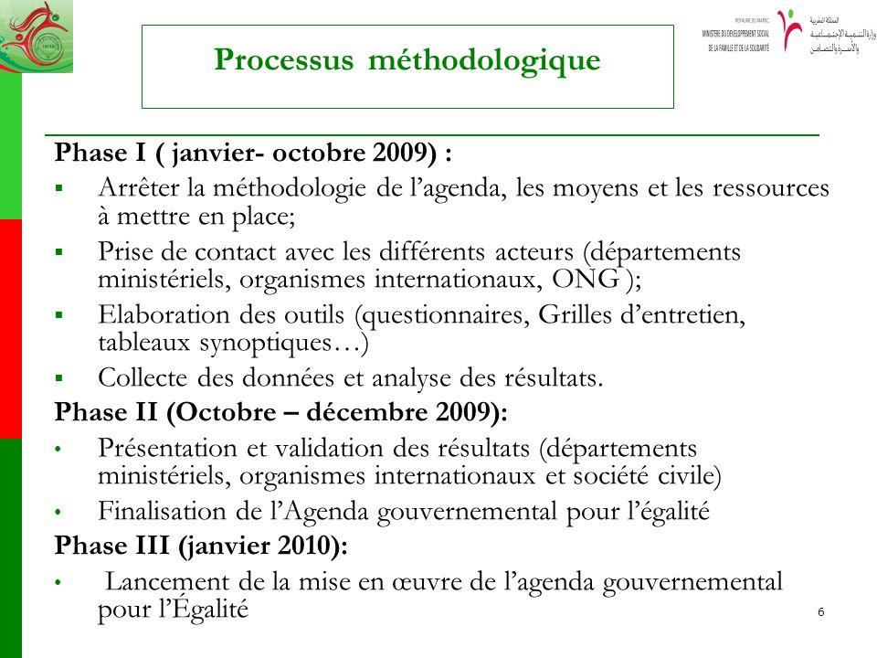 6 Processus méthodologique Phase I ( janvier- octobre 2009) : Arrêter la méthodologie de lagenda, les moyens et les ressources à mettre en place; Pris