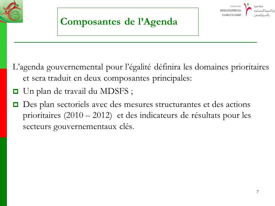 7 Composantes de lAgenda Lagenda gouvernemental pour légalité définira les domaines prioritaires et sera traduit en deux composantes principales: Un p