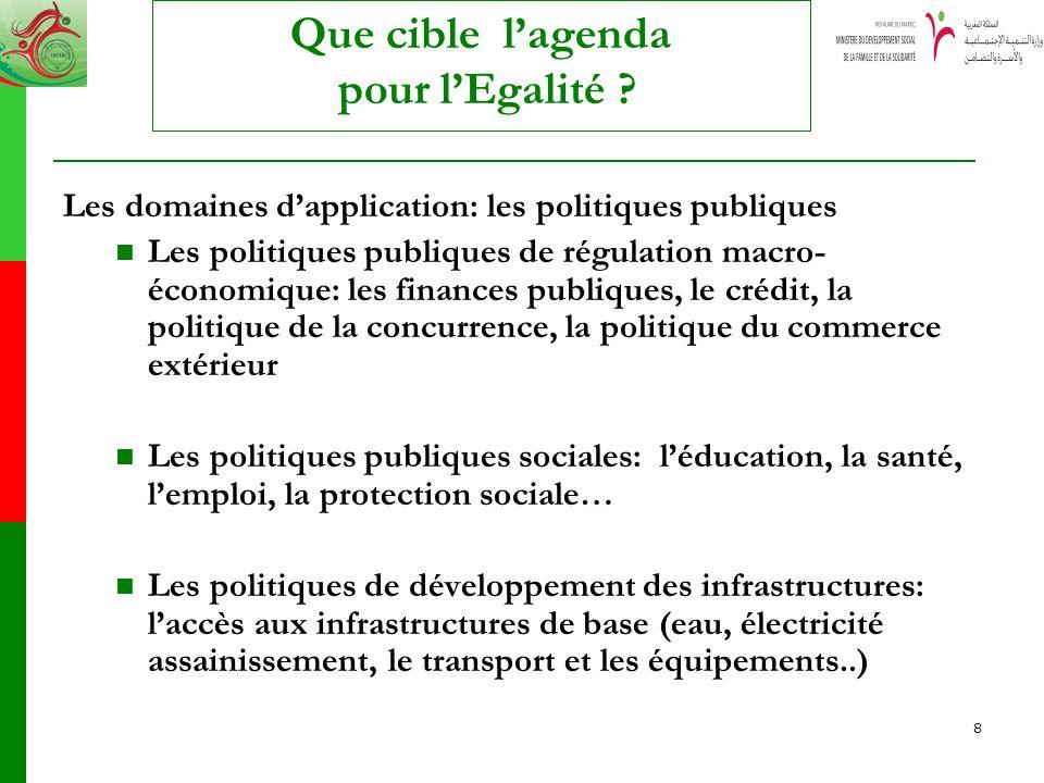 8 Que cible lagenda pour lEgalité ? Les domaines dapplication: les politiques publiques Les politiques publiques de régulation macro- économique: les