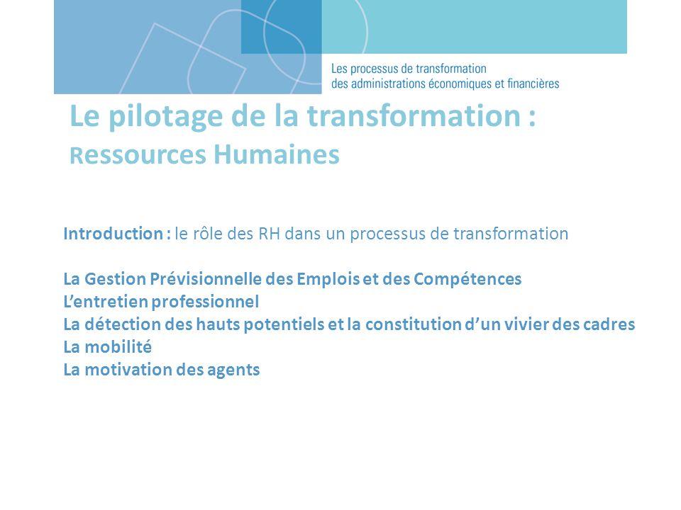 Le pilotage de la transformation : R essources Humaines Introduction : le rôle des RH dans un processus de transformation La Gestion Prévisionnelle de