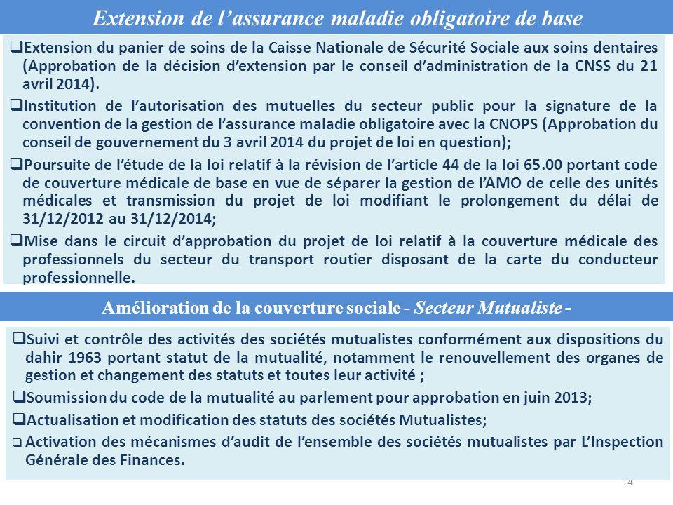Extension du panier de soins de la Caisse Nationale de Sécurité Sociale aux soins dentaires (Approbation de la décision dextension par le conseil dadministration de la CNSS du 21 avril 2014).