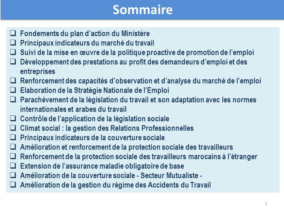Institution de lIndemnité pour Perte dEmploi (IPE) au profit des salariés du secteur privé (Approbation du conseil du gouvernement du 17 Avril 2014 du projet de loi en question).