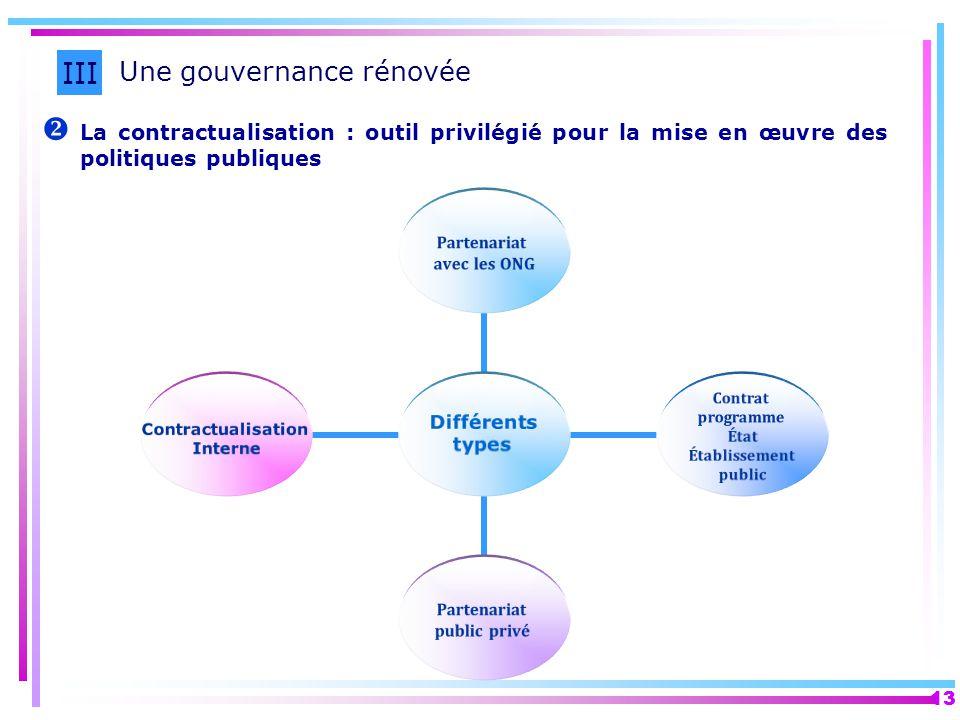 13 La contractualisation : outil privilégié pour la mise en œuvre des politiques publiques III Une gouvernance rénovée Différents types Partenariat av