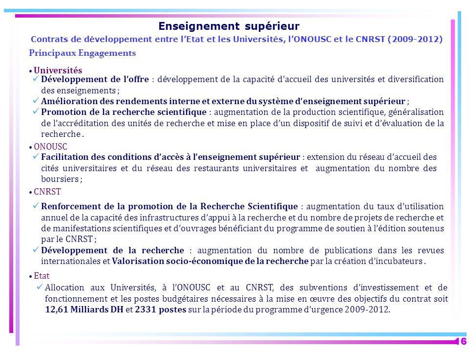 16 Enseignement supérieur Contrats de développement entre lEtat et les Universités, lONOUSC et le CNRST (2009-2012) Principaux Engagements Universités