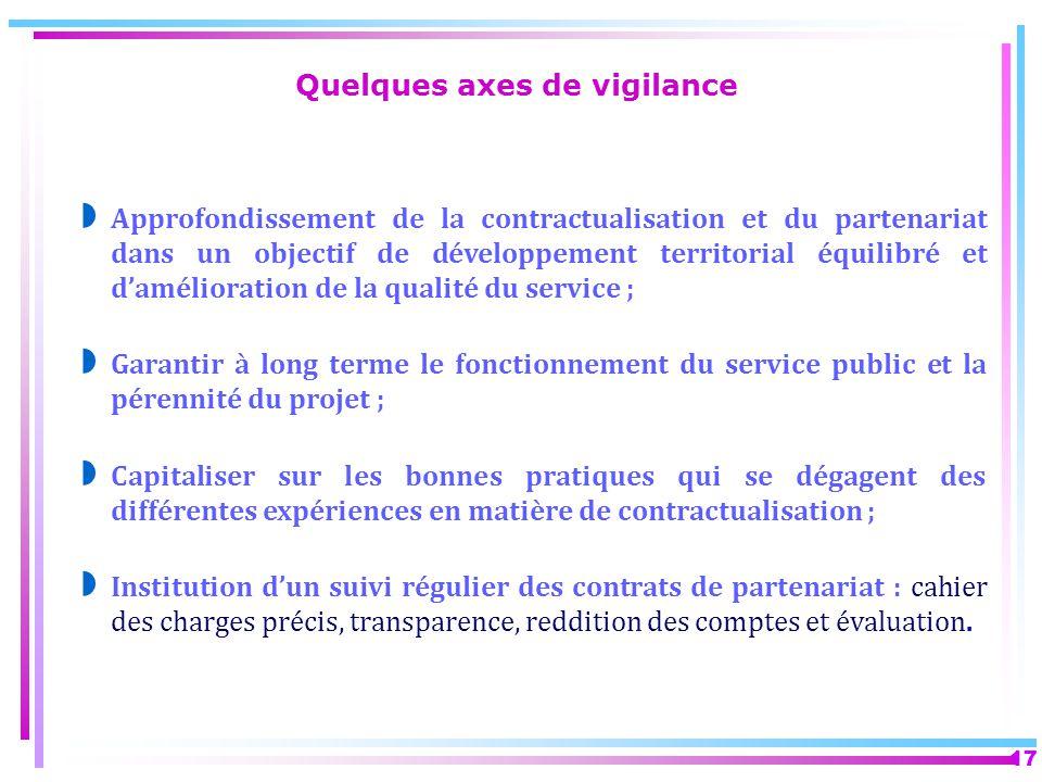17 Approfondissement de la contractualisation et du partenariat dans un objectif de développement territorial équilibré et damélioration de la qualité