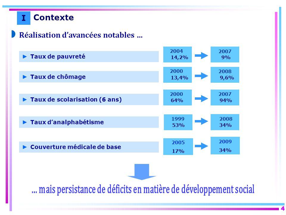 4 4 2008 1999 2007 2000 64% 94% 53% 34% Taux de scolarisation (6 ans) Taux danalphabétisme 2009 34% 2005 17% Couverture médicale de base 2008 2000 13,
