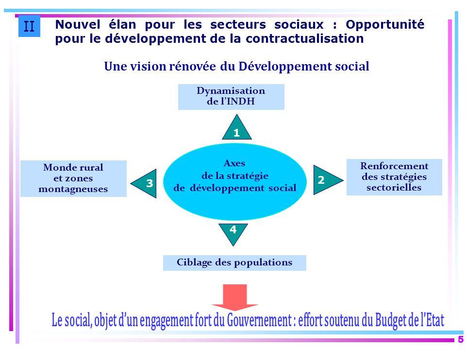 5 5 Renforcement des stratégies sectorielles Monde rural et zones montagneuses Ciblage des populations 4 2 3 Axes de la stratégie de développement soc