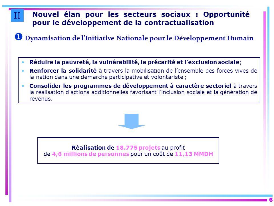 6 6 Dynamisation de lInitiative Nationale pour le Développement Humain Réduire la pauvreté, la vulnérabilité, la précarité et lexclusion sociale; Renf