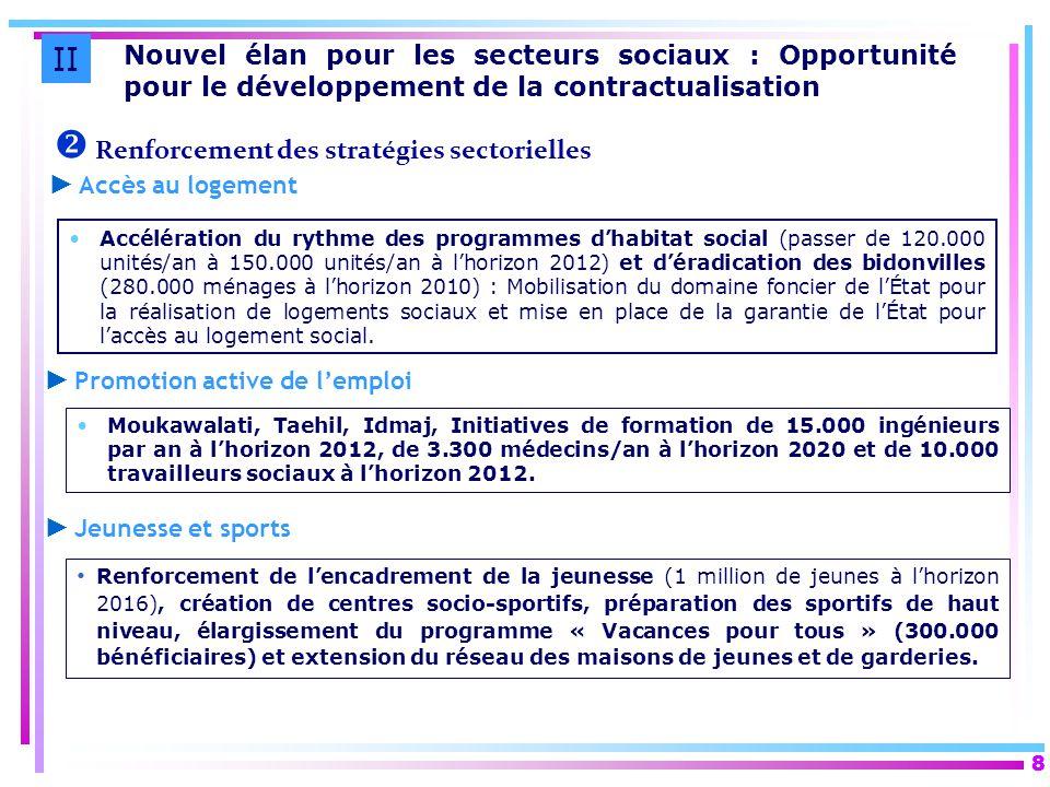 8 8 Accélération du rythme des programmes dhabitat social (passer de 120.000 unités/an à 150.000 unités/an à lhorizon 2012) et déradication des bidonv