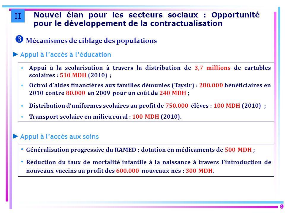 9 9 Mécanismes de ciblage des populations Appui à la scolarisation à travers la distribution de 3,7 millions de cartables scolaires : 510 MDH (2010) ;