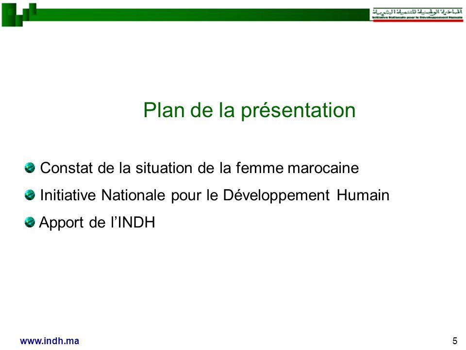 5www.indh.ma Plan de la présentation Constat de la situation de la femme marocaine Initiative Nationale pour le Développement Humain Apport de lINDH