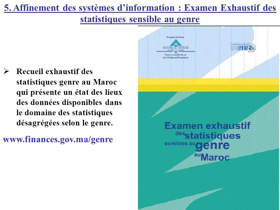 Recueil exhaustif des statistiques genre au Maroc qui présente un état des lieux des données disponibles dans le domaine des statistiques désagrégées