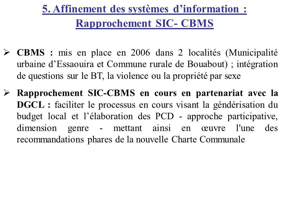 CBMS : mis en place en 2006 dans 2 localités (Municipalité urbaine dEssaouira et Commune rurale de Bouabout) ; intégration de questions sur le BT, la