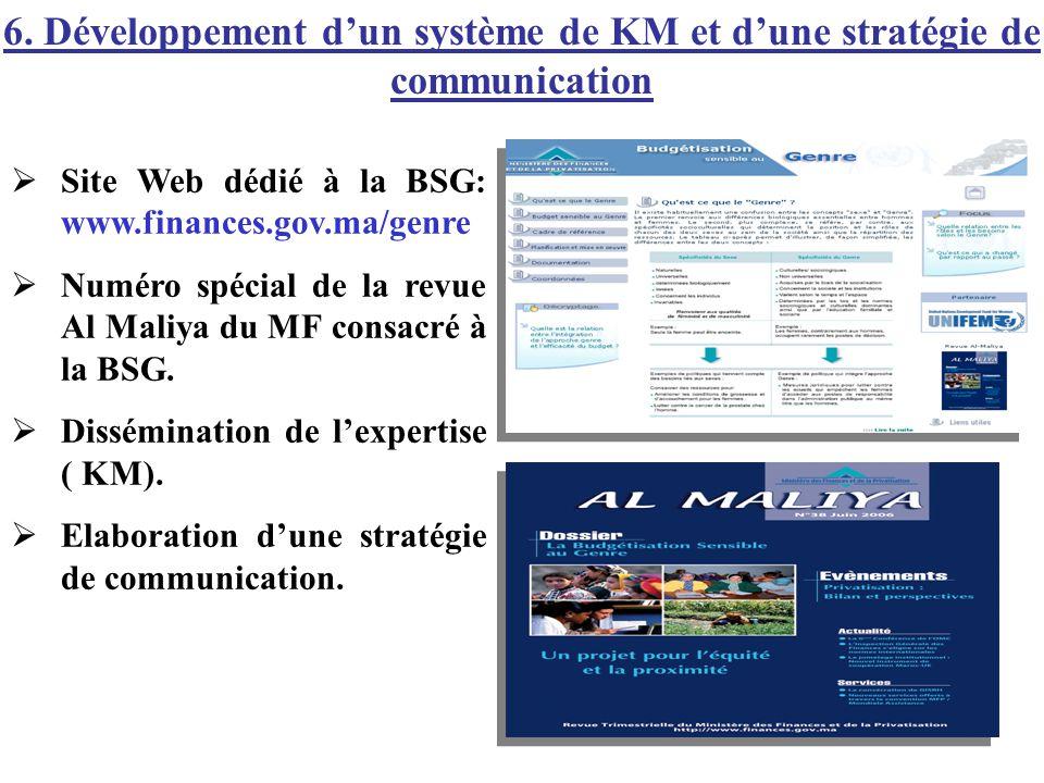 Site Web dédié à la BSG: www.finances.gov.ma/genre Numéro spécial de la revue Al Maliya du MF consacré à la BSG. Dissémination de lexpertise ( KM). El
