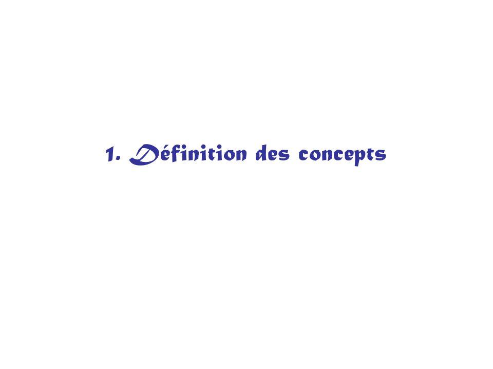 1. Définition des concepts