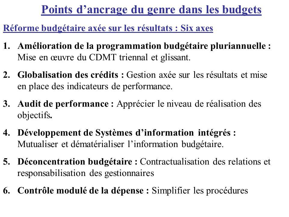 Réforme budgétaire axée sur les résultats : Six axes 1.Amélioration de la programmation budgétaire pluriannuelle : Mise en œuvre du CDMT triennal et g
