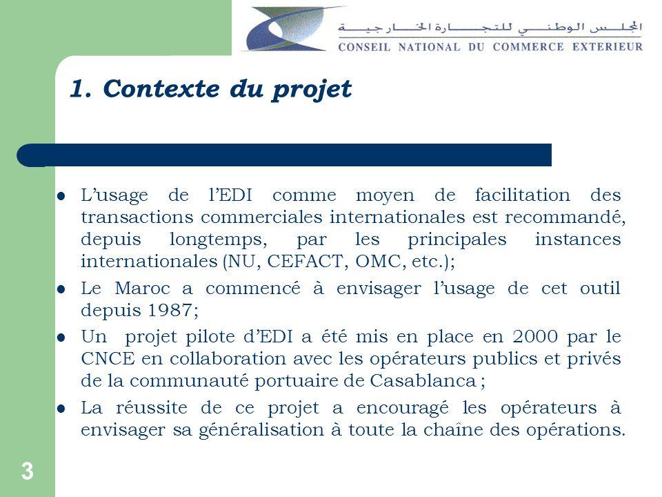 3 1. Contexte du projet Lusage de lEDI comme moyen de facilitation des transactions commerciales internationales est recommandé, depuis longtemps, par