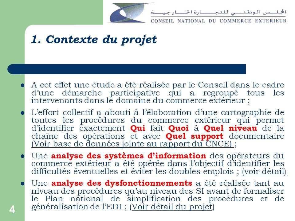 4 1. Contexte du projet A cet effet une étude a été réalisée par le Conseil dans le cadre dune démarche participative qui a regroupé tous les interven
