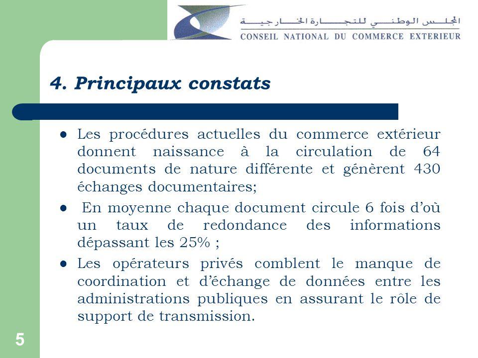 5 4. Principaux constats Les procédures actuelles du commerce extérieur donnent naissance à la circulation de 64 documents de nature différente et gén