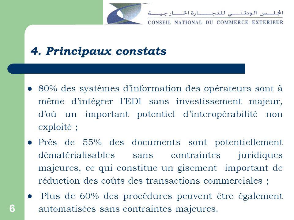 6 4. Principaux constats 80% des systèmes dinformation des opérateurs sont à même dintégrer lEDI sans investissement majeur, doù un important potentie