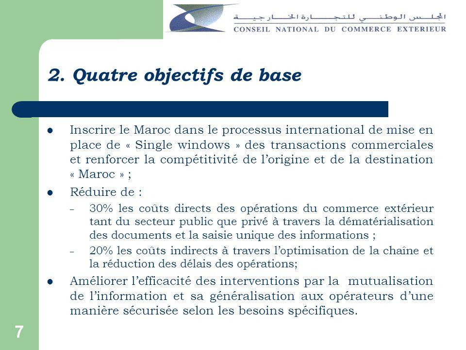 7 2. Quatre objectifs de base Inscrire le Maroc dans le processus international de mise en place de « Single windows » des transactions commerciales e