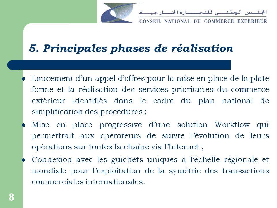 8 5. Principales phases de réalisation Lancement dun appel doffres pour la mise en place de la plate forme et la réalisation des services prioritaires