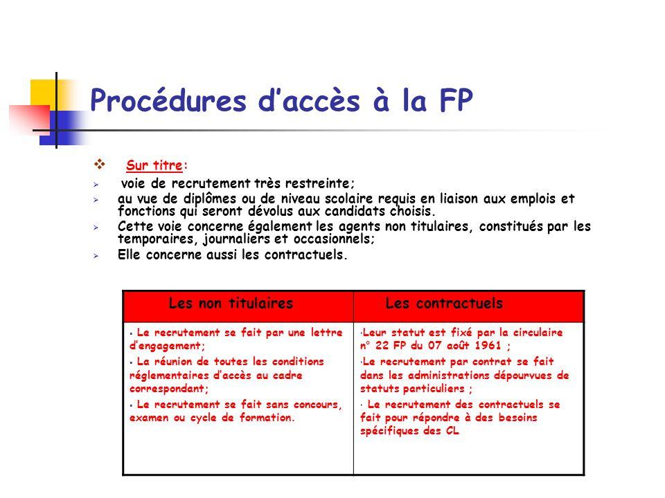 Procédures daccès à la FP(suite) Les concours: Sont fixés par arrêté de lautorité gouvernementale compétente publié au bulletin officiel.