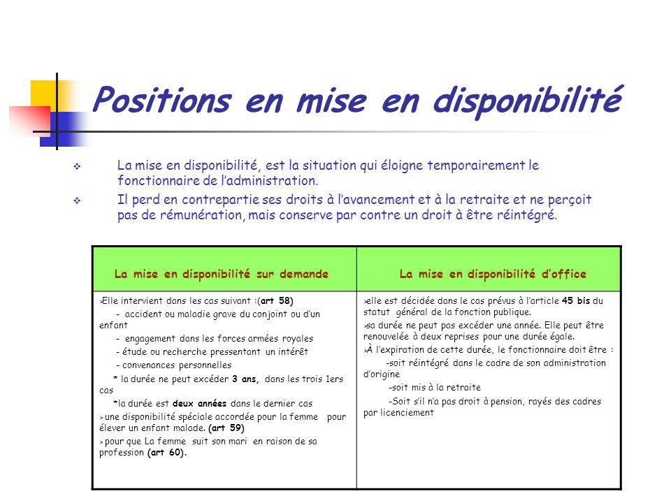 Positions en mise en disponibilité La mise en disponibilité, est la situation qui éloigne temporairement le fonctionnaire de ladministration.