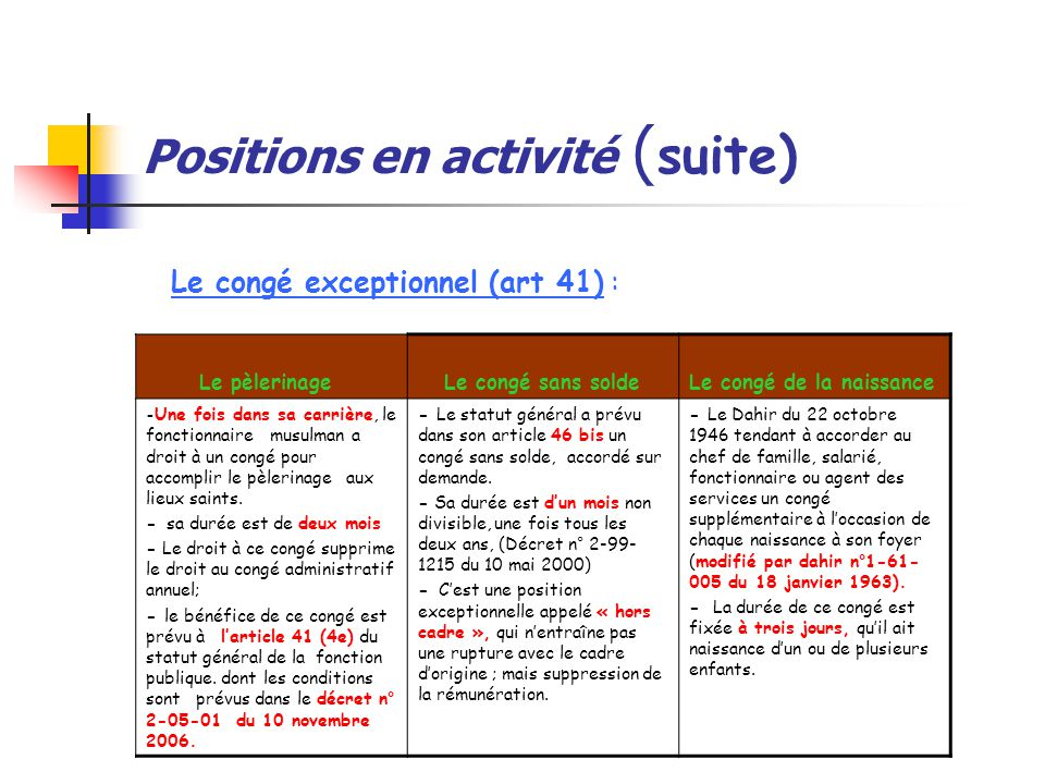Positions en détachement Le détachement cest : La position du fonctionnaire, placé hors de son cadre dorigine, mais continue à bénéficier, dans ce cadre de ses droits à lavancement et à la retraite.