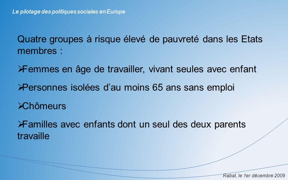 Rabat, le 1er décembre 2009 Le pilotage des politiques sociales en Europe Quatre groupes à risque élevé de pauvreté dans les Etats membres : Femmes en