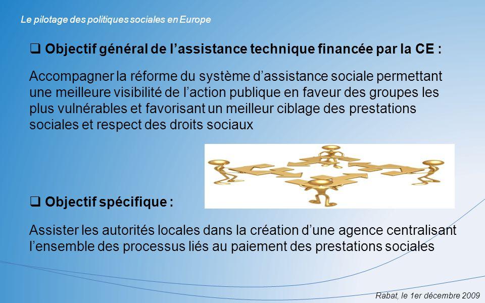 Rabat, le 1er décembre 2009 Le pilotage des politiques sociales en Europe Objectif général de lassistance technique financée par la CE : Accompagner l