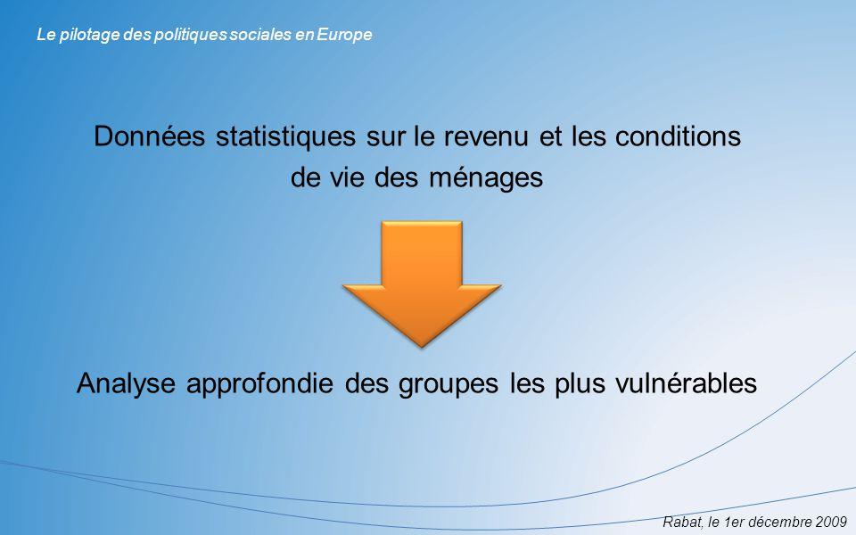 Données comparables à léchelle internationale Indicateur de la pertinence et lefficience des politiques sociales menées au niveau des Etats membres Rabat, le 1er décembre 2009 Le pilotage des politiques sociales en Europe