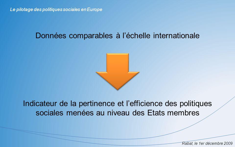 Données comparables à léchelle internationale Indicateur de la pertinence et lefficience des politiques sociales menées au niveau des Etats membres Ra
