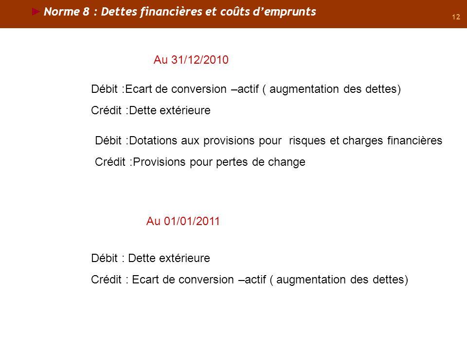 12 Norme 8 : Dettes financières et coûts demprunts Au 31/12/2010 Débit :Ecart de conversion –actif ( augmentation des dettes) Crédit :Dette extérieure