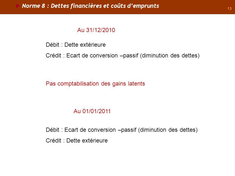 13 Norme 8 : Dettes financières et coûts demprunts Au 31/12/2010 Débit : Dette extérieure Crédit : Ecart de conversion –passif (diminution des dettes)