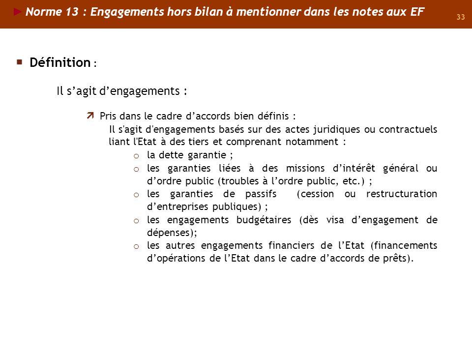 33 Norme 13 : Engagements hors bilan à mentionner dans les notes aux EF Il sagit dengagements : Pris dans le cadre daccords bien définis : Il s'agit d