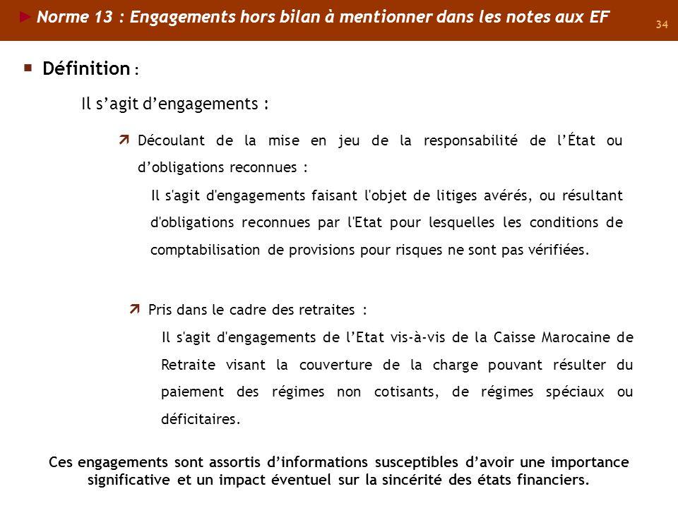 34 Norme 13 : Engagements hors bilan à mentionner dans les notes aux EF Il sagit dengagements : Découlant de la mise en jeu de la responsabilité de lÉ