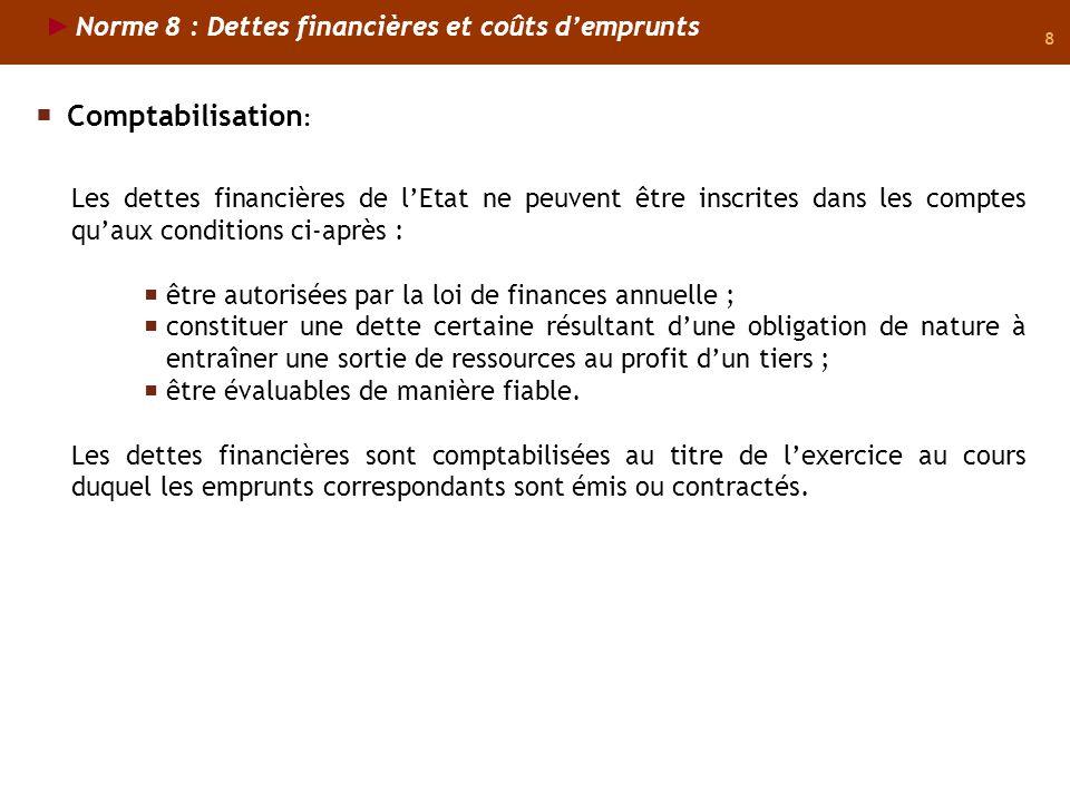 8 Les dettes financières de lEtat ne peuvent être inscrites dans les comptes quaux conditions ci-après : être autorisées par la loi de finances annuel