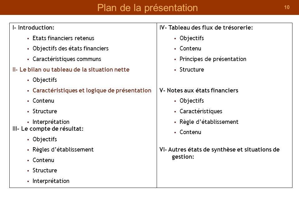 10 Plan de la présentation I- Introduction: Etats financiers retenus Objectifs des états financiers Caractéristiques communs II- Le bilan ou tableau d